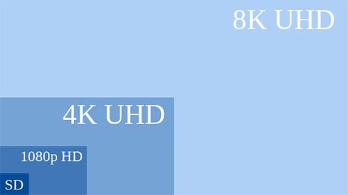 Разрешения 4K и 8K