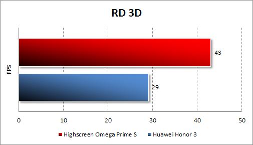 Тестирование производительности Highscreen Omega Prime S в RD 3D