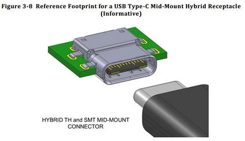 USB Type-C – новый разъем для USB 3.1