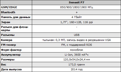 Характеристики Senseit P7