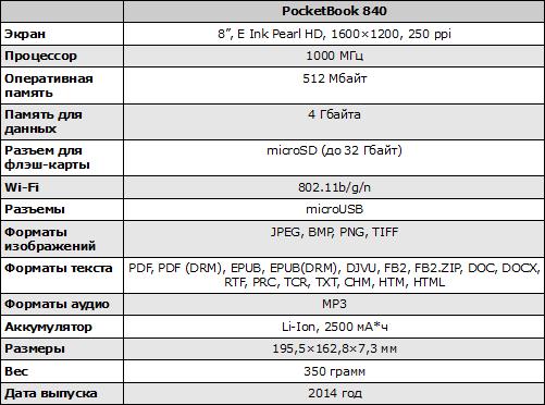 Характеристики PocketBook 840