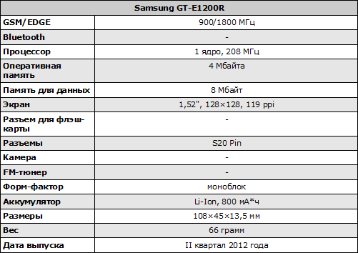 Характеристики Samsung GT-E1200R