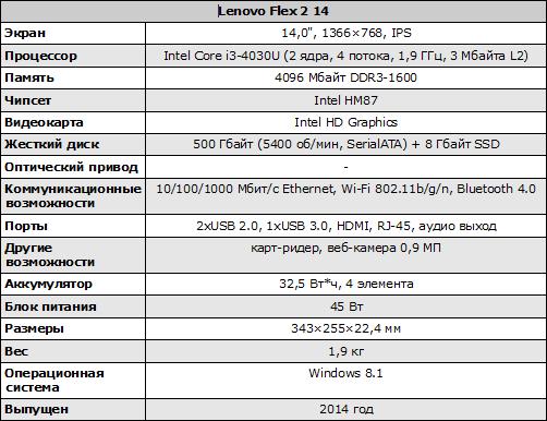 Характеристики Lenovo Flex 2