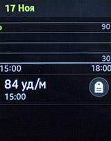 График пульсомера на Samsung Gear S