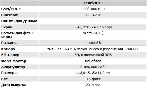 Характеристики Keneksi K5