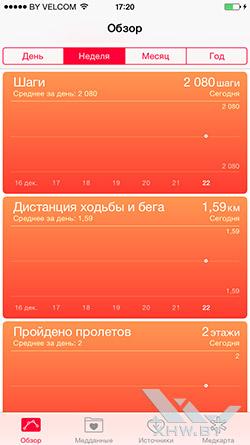 Приложение Здоровье на Apple iPhone 6. Рис. 1
