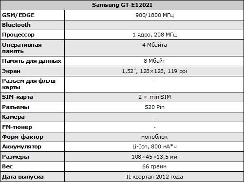 Характеристики Samsung E1202I