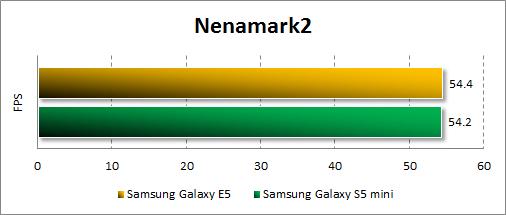 Результаты тестирования Samsung Galaxy E5 в Nenamark2