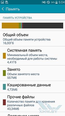 Память Samsung Galaxy E5. Рис. 1