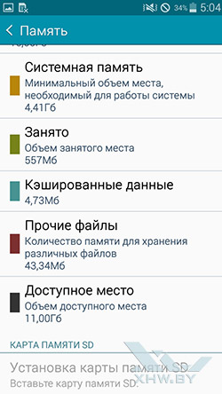 Память Samsung Galaxy E5. Рис. 2