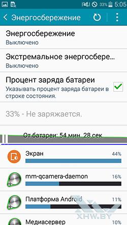 Параметры энергосбережения Samsung Galaxy E5