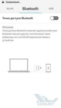Приложение Хот-спот на Lenovo P70. Рис. 2