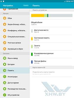 Память Samsung Galaxy Tab A 8.0