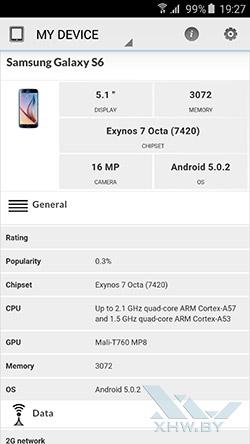 Характеристики Samsung Galaxy S6. Рис. 1