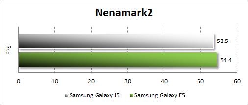 Результаты тестирования Samsung Galaxy J5 в Nenamark2
