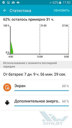 Статистика потребления энергии на Samsung Galaxy J5