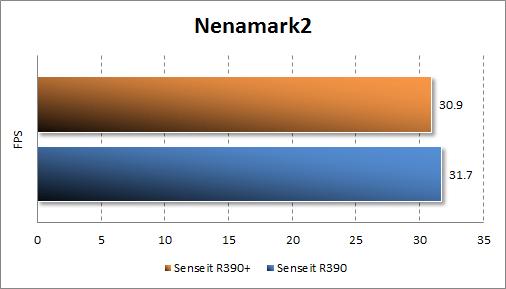 Результаты тестирования Senseit R390+ в Nenamark2