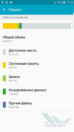 Память Samsung Galaxy S6 edge+