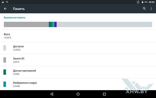 Память Lenovo Yoga Tab 3 8.0