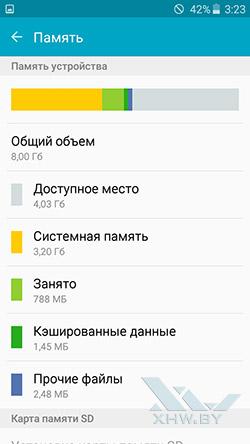 Память Samsung Galaxy J3 (2016)