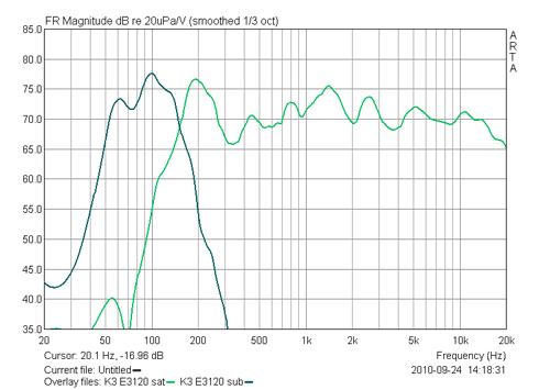График АЧХ K3 (Vigoole) E3120