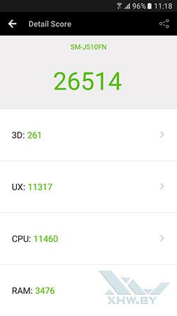 Результаты Samsung Galaxy J5 (2016) в Antutu. Рис. 1