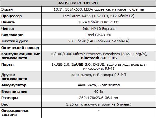 Конфигурация ASUS Eee PC 1015PD