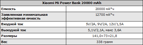 Характеристики Xiaomi Mi Power Bank 20000 mAh