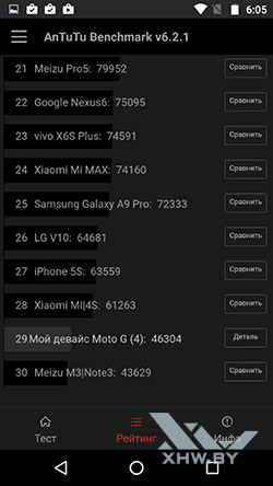 Motorola Moto G4 в Antutu. Рис. 2