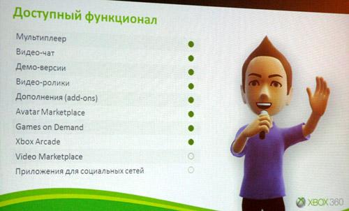Xbox Live Russia