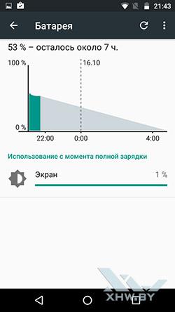 Режимы автономности Motorola Moto G (3rd)