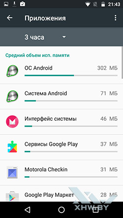 Диспетчер приложений Motorola Moto G (3rd)