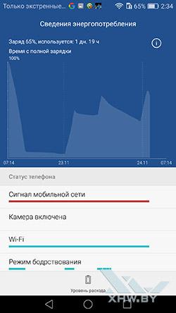 Сведения энергопотребления на Huawei Nova