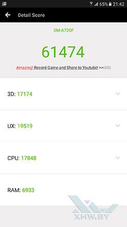 Очки Samsung Galaxy A7 (2017) в Antutu. Рис. 1
