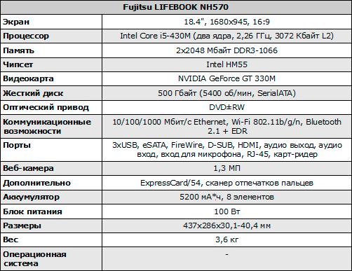 Характеристики Fujitsu LIFEBOOK NH570