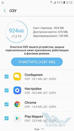 Расход ОЗУ Samsung Galaxy J2 Prime
