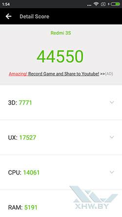 Результаты тестирования Xiaomi Redmi 3S в Antutu. Рис. 1