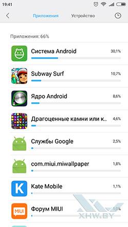 Расход энергии Xiaomi Redmi 3S