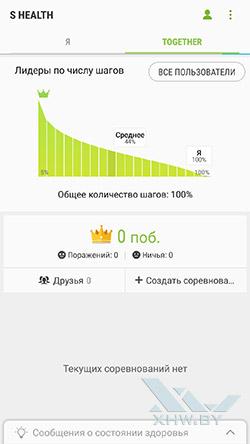 S Health на Samsung Galaxy J7 (2017). Рис. 2