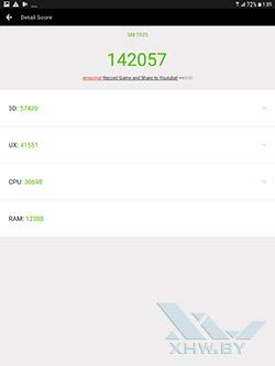 Результаты Samsung Galaxy Tab S3 в Antutu. Рис. 1