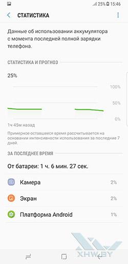 Параметры энергосбережения Samsung Galaxy S8+. Рис. 2