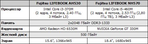 Характеристики ноутбуков Fujitsu LIFEBOOK AH530 и Fujitsu LIFEBOOK NH570
