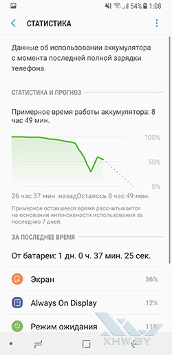Управление энергосбережением на Samsung Galaxy A8 (2018). Рис. 2
