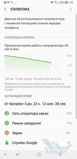 Управление энергосбережением на Samsung Galaxy A8+ (2018). Рис. 2
