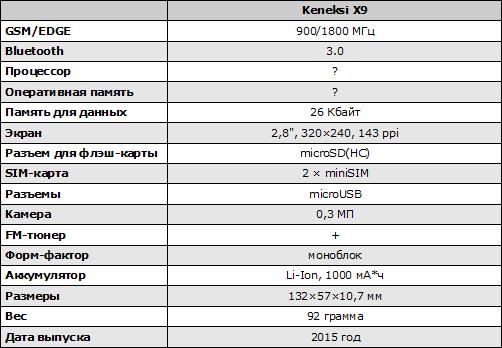 Характеристики Keneksi X9