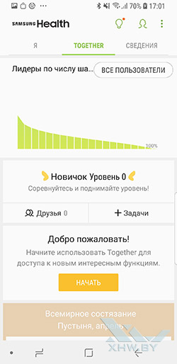 Samsung Health на Samsung Galaxy S9. Рис 2