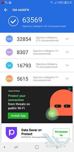 Результаты Samsung Galaxy A6 (2018) в Antutu