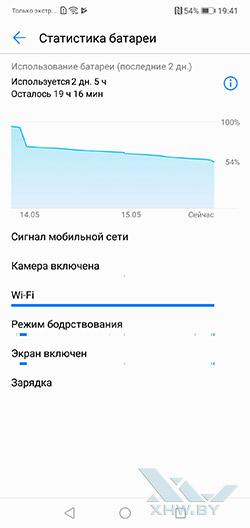 Управление энергосбережением в Huawei P20 Lite. Рис 4