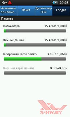 Сводка по занятой памяти в Samsung Galaxy Player 50