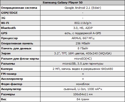 Характеристики Samsung Galaxy Player 50